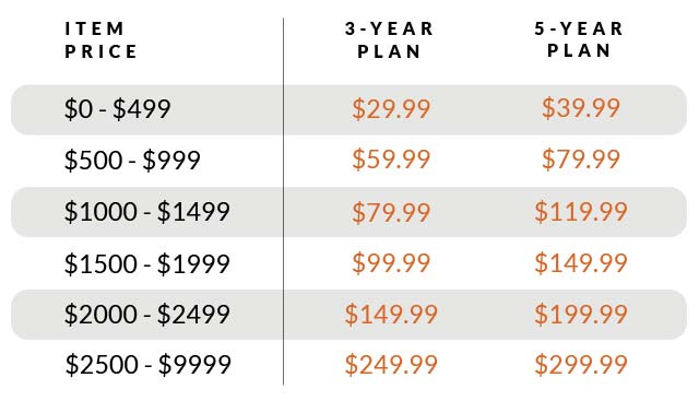 Outdoor Furniture Protection Pricing