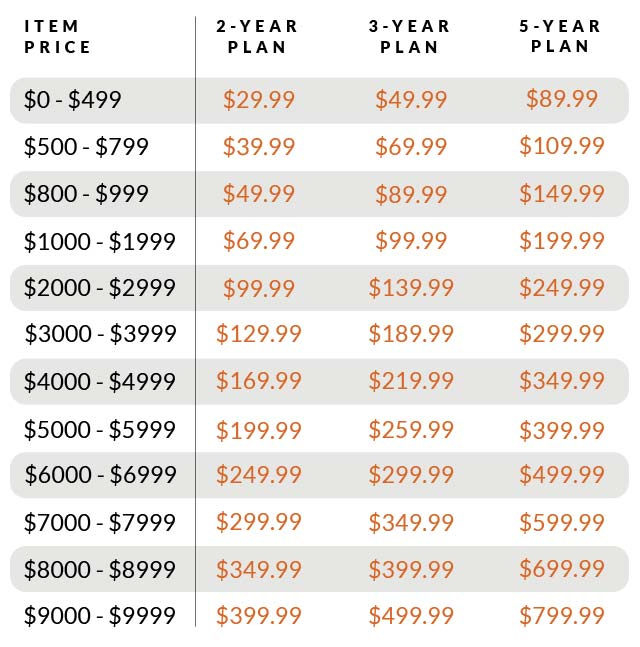 Outdoor Grill Protection Pricing
