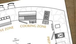 How to Plan Out Your Outdoor Kitchen Zones